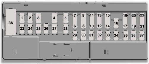 2016-2018 Lincoln MKX Fuse Box Diagram