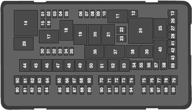 2016-2018 Ford Explorer U502 Fuse Box Diagram