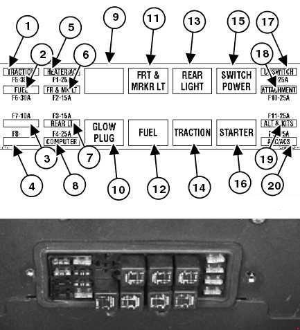 Bobcat S150 Fuse Box Diagram