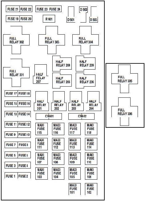 1997-2004 ford f150 fuse box diagram