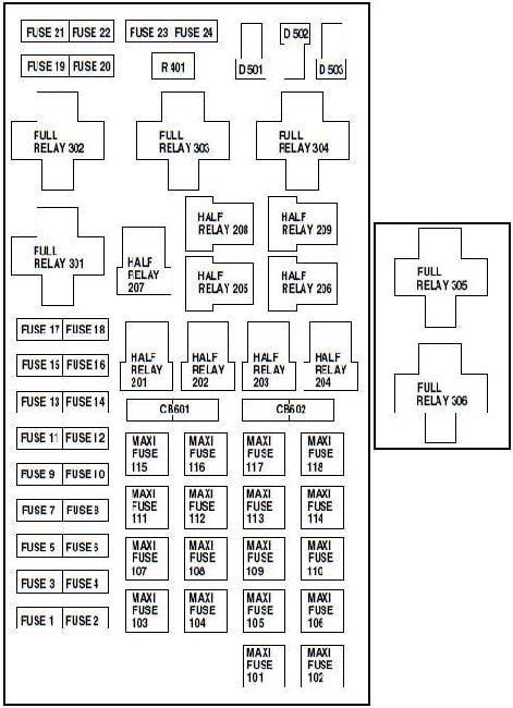 1997-2004 Ford F150 Fuse Box Diagram » Fuse Diagram