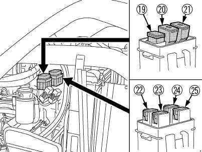 Kubota M6040, M7040, M8540, M9540 Fuse Box Diagram » Fuse ... on