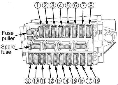 Kubota M6040, M7040, M8540, M9540 Fuse Box Diagram