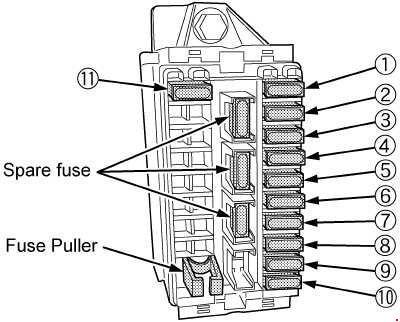 kubota m6040 m7040 m8540 m9540 fuse box diagram fuse diagram rh knigaproavto ru Meyer Snow Plow Light Wiring Diagram Kubota BX Tractor Wiring Diagrams