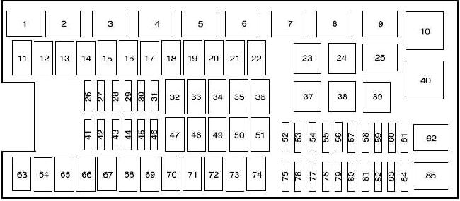2009 Ford F150 Interior Fuse Box Diagram