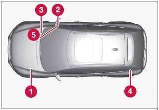 2008-2017 Volvo XC60 Fuse Box Diagram » Fuse Diagram