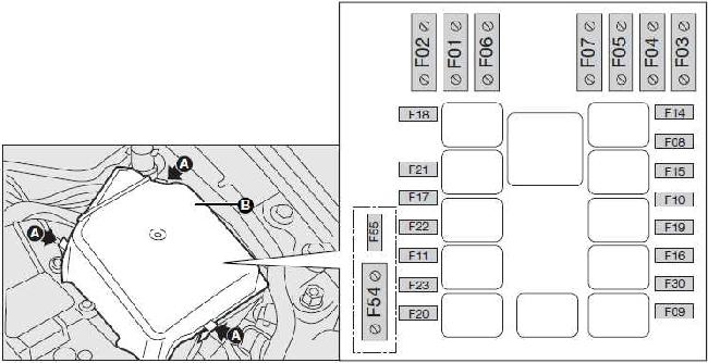 fiat stilo fuse box diagram fiat stilo fuse box in boot 2005-2011 fiat punto classic fuse box diagram » fuse diagram