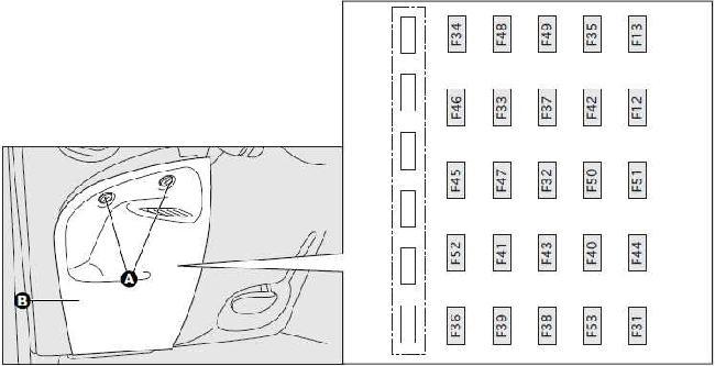 2005-2011 fiat punto classic fuse box diagram