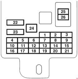 t19229_knigaproavtoru08100221 mitsubishi i miev fuse box diagram fuse diagram