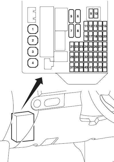 2008 2012 mitsubishi colt z30 fuse box diagram fuse. Black Bedroom Furniture Sets. Home Design Ideas