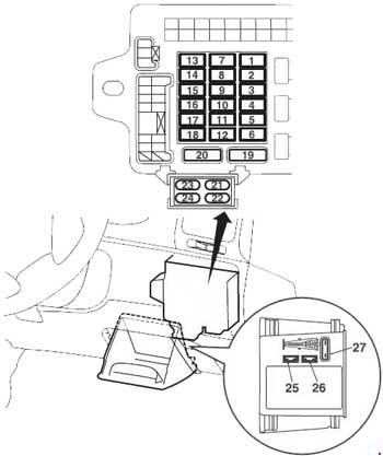 mitsubishi grandis fuse box diagram