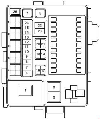 mitsubishi grandis fuse box diagram fuse diagram rh knigaproavto ru 2007 Mitsubishi Outlander Fuse Box 2007 Mitsubishi Outlander Fuse Box
