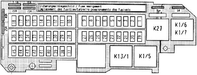 2001-2005 Mercedes Vaneo (W414) Fuse Box Diagram