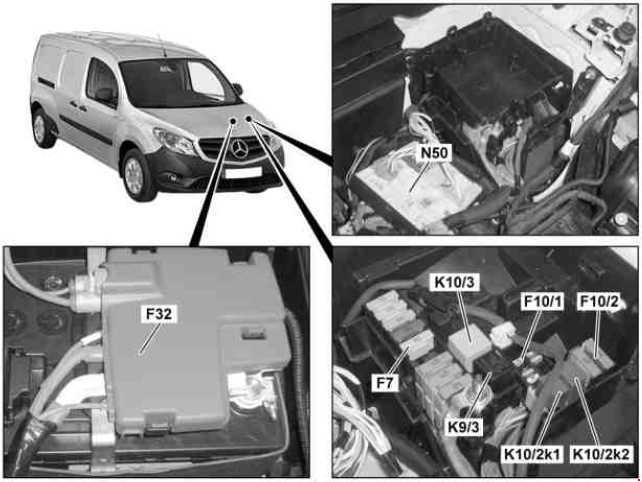 Схема предохранителей и реле Mercedes Citan (W415; 2012-2018)