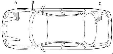 Jaguar S-Type Fuse Box Diagram