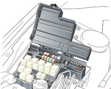 Jaguar S-Type Fuse Box Diagram » Fuse Diagram on