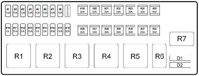 Jaguar Stype Fuse Box Diagram » Diagramrhknigaproavtoru: Fuse Box Diagram For 2005 Jaguar X Type At Gmaili.net