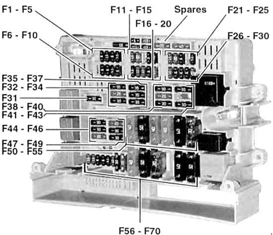 '04-'13 BMW 1 (E81/E82/E87/E88) Fuse Box Diagram