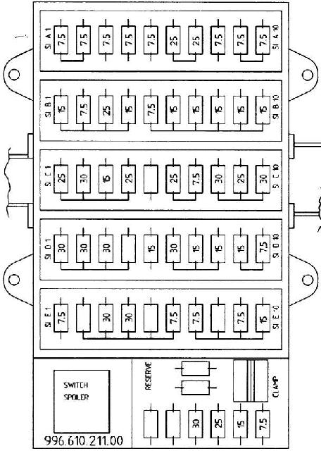 porsche boxster  fuse box diagram