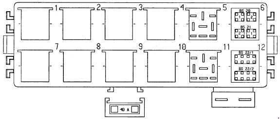 Схема предохранителей и реле Porsche Boxster (986; 1996–2004)