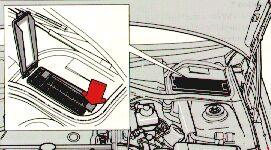 93-'97 volvo 850 fuse box diagram  knigaproavto.ru