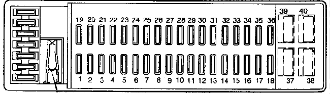93-'97 Volvo 850 Fuse Box Diagram | Volvo 850 Fuse Box |  | knigaproavto.ru