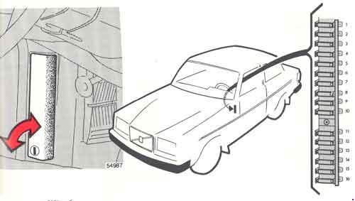 1974-1993 Volvo 240 and 260 Fuse Box Diagram