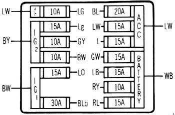1978-1982 Mazda 626 (CB) Fuse Box Diagram