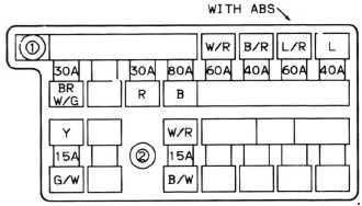 2002 mazda 626 fuse box diagram wiring diagram rh 15 nijsshop be
