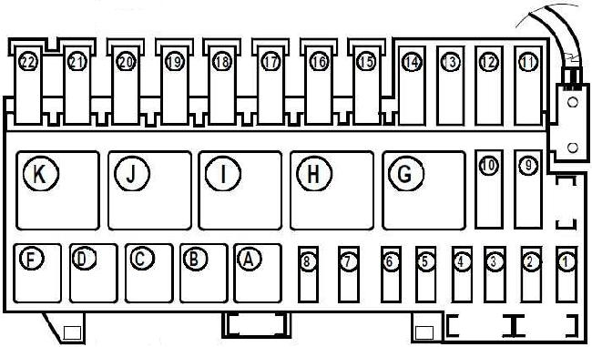 1996–2003 renault scenic i fuse box diagram