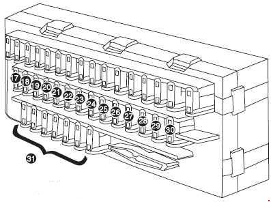 Peugeot 405 Fuse Box Diagram