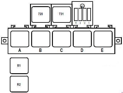 1997-2003 Renault Master Fuse Box Diagram