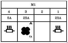 19972003 Renault Master Fuse Box Diagram Fuse Diagram