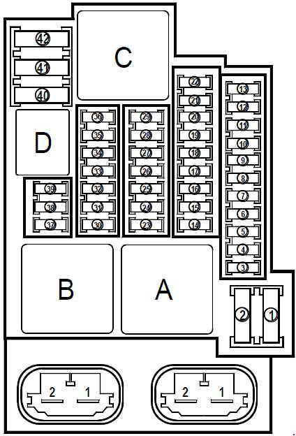 renault megane fuse box 2004  wiring diagram operation hear