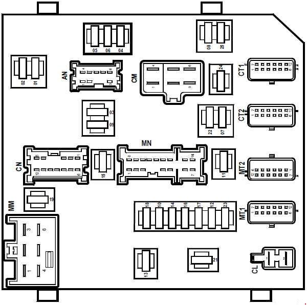 2004 U20132009 Renault Grand Scenic Fuse Box Diagram  U00bb Fuse Diagram