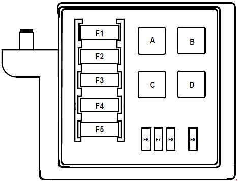 2004–2009 renault grand scenic fuse box diagram » fuse diagram fuse box layout for vw polo 2012 #4