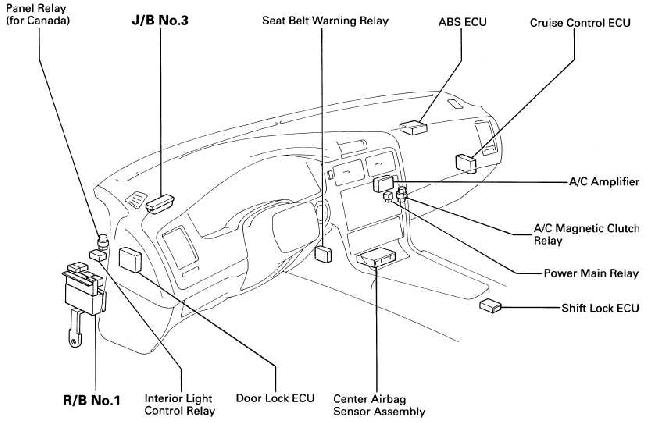 [SCHEMATICS_44OR]  89-'99 Toyota MR2 Fuse Diagram | Toyota Mr2 Fuse Box |  | knigaproavto.ru
