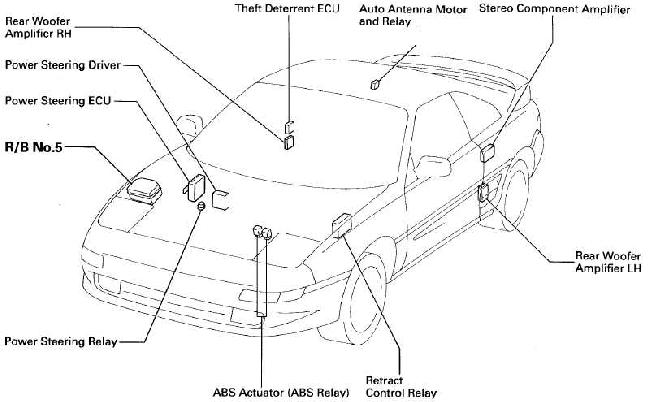 1988 toyota mr2 fuse box diagram