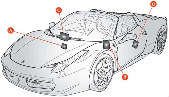 ferrari 458 fuse box diagram fuse diagram rh knigaproavto ru ferrari fuse box repair ferrari 360 fuse box location