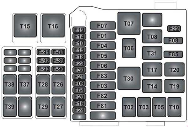 f82 fuse box   12 wiring diagram images