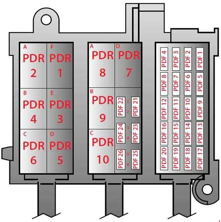 t19465_knigaproavtoru09073117 2004 2009 ferrari f430 fuse box diagram fuse diagram ferrari f430 fuse box location at creativeand.co