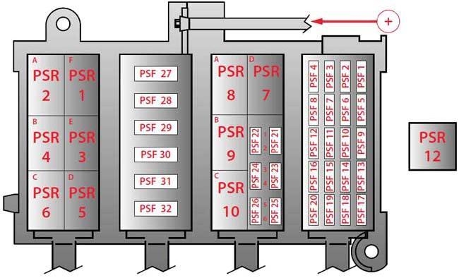 2004-2009 Ferrari F430 Fuse Box Diagram » Fuse Diagram on