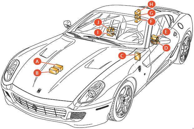 2006-2012 Ferrari 599 Fuse Box Diagram