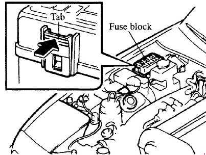Miata Fuse Box Location For1998