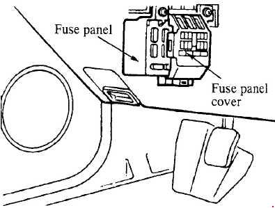 1989–1997 mazda mx-5 fuse box diagram