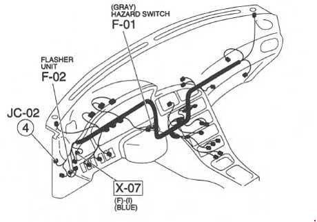 1991–1997 mazda 626 and mx-6 (ge) fuse box diagram