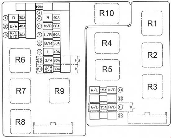 1991–1997 mazda 626 and mx-6 (ge) fuse box diagram » fuse diagram  knigaproavto.ru