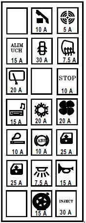 renault modus fuse box 2004-2007 renault modus fuse box diagram » fuse diagram renault master fuse box diagram #9