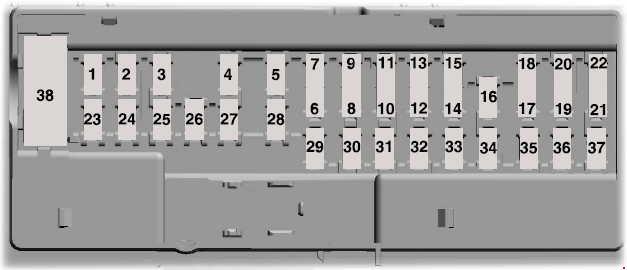 2015-2018 Ford F-150 Fuse Box Diagram » Fuse Diagram | 2015 F150 Fuse Box |  | knigaproavto.ru