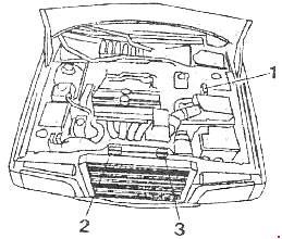Схема предохранителей и реле Volvo 850